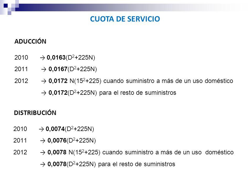 CUOTA DE SERVICIO ADUCCIÓN DISTRIBUCIÓN → 0,0163(D2+225N)