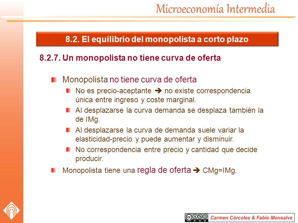 8.2. El equilibrio del monopolista a corto plazo