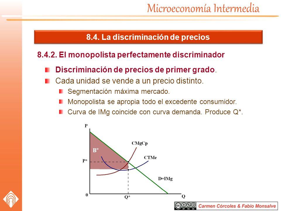 8.4. La discriminación de precios