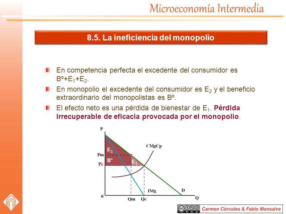 8.5. La ineficiencia del monopolio