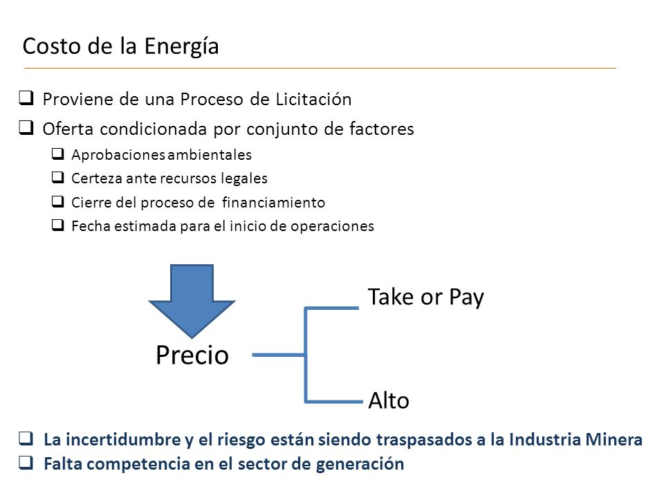 Precio Costo de la Energía Take or Pay Alto