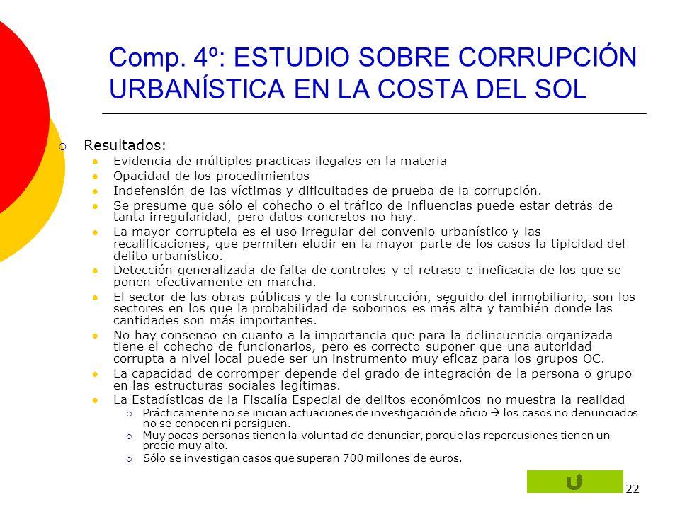 Comp. 4º: ESTUDIO SOBRE CORRUPCIÓN URBANÍSTICA EN LA COSTA DEL SOL