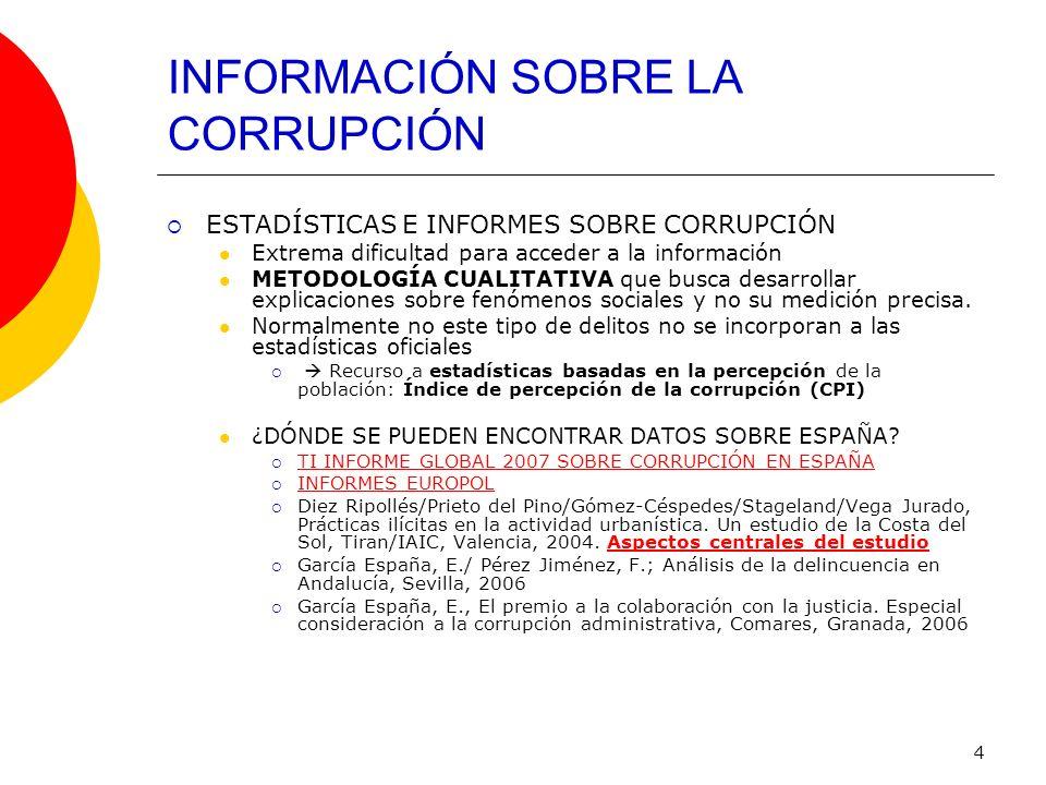 INFORMACIÓN SOBRE LA CORRUPCIÓN