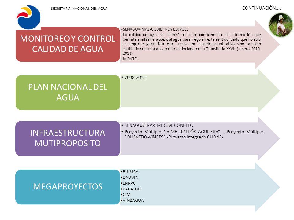 MONITOREO Y CONTROL CALIDAD DE AGUA