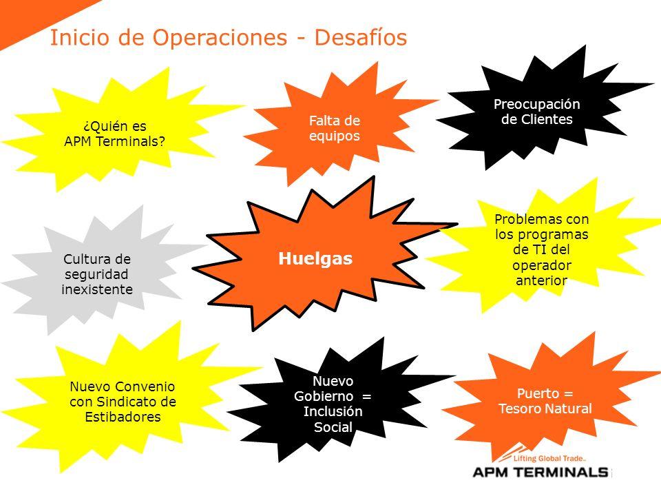 Inicio de Operaciones - Desafíos