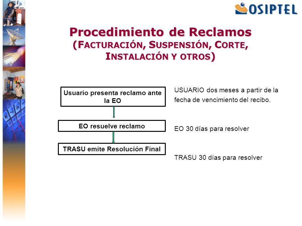 Usuario presenta reclamo ante la EO TRASU emite Resolución Final