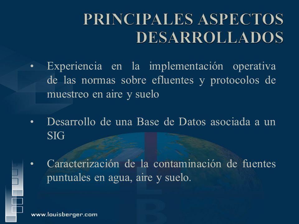 PRINCIPALES ASPECTOS DESARROLLADOS