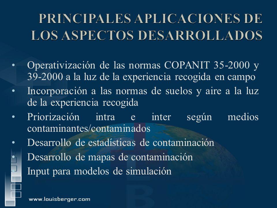 PRINCIPALES APLICACIONES DE LOS ASPECTOS DESARROLLADOS