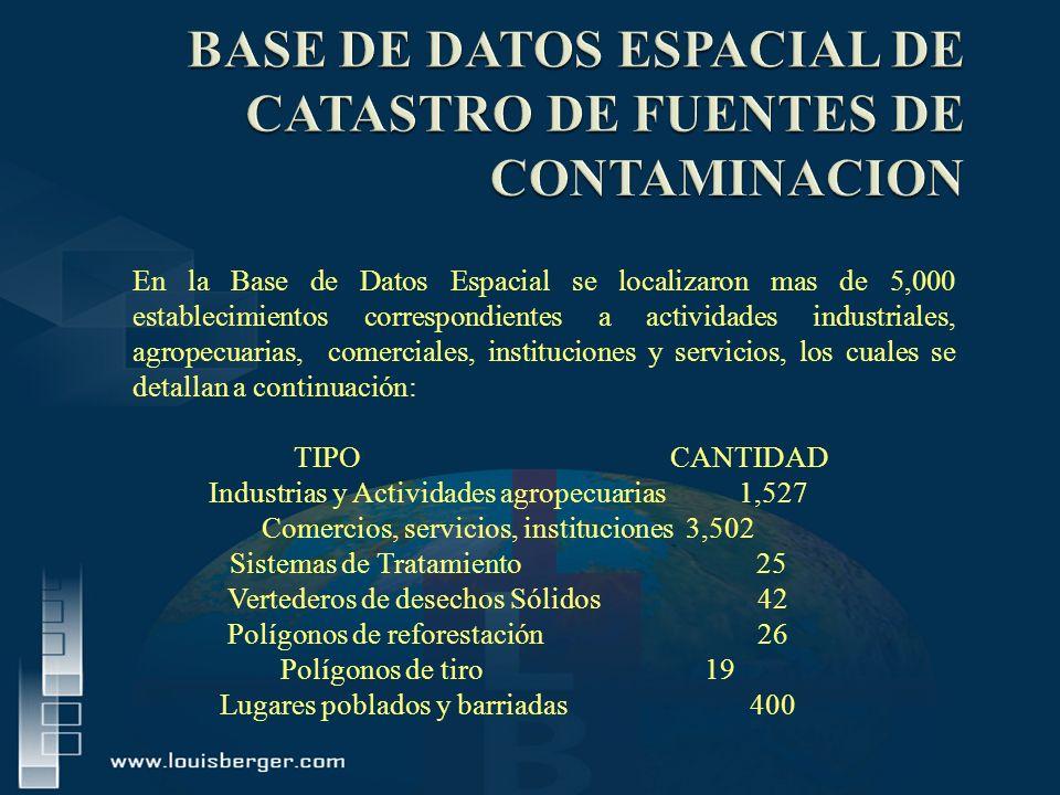 BASE DE DATOS ESPACIAL DE CATASTRO DE FUENTES DE CONTAMINACION