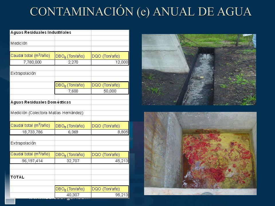 CONTAMINACIÓN (e) ANUAL DE AGUA