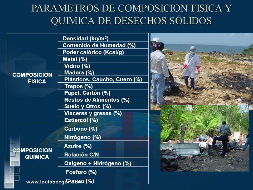 PARAMETROS DE COMPOSICION FISICA Y QUIMICA DE DESECHOS SÓLIDOS