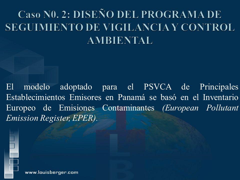 Caso N0. 2: DISEÑO DEL PROGRAMA DE SEGUIMIENTO DE VIGILANCIA Y CONTROL AMBIENTAL