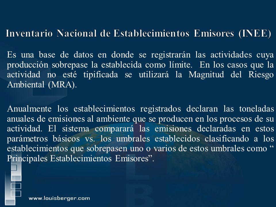Inventario Nacional de Establecimientos Emisores (INEE)