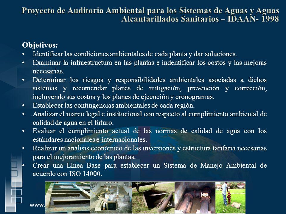 Proyecto de Auditoria Ambiental para los Sistemas de Aguas y Aguas Alcantarillados Sanitarios – IDAAN- 1998