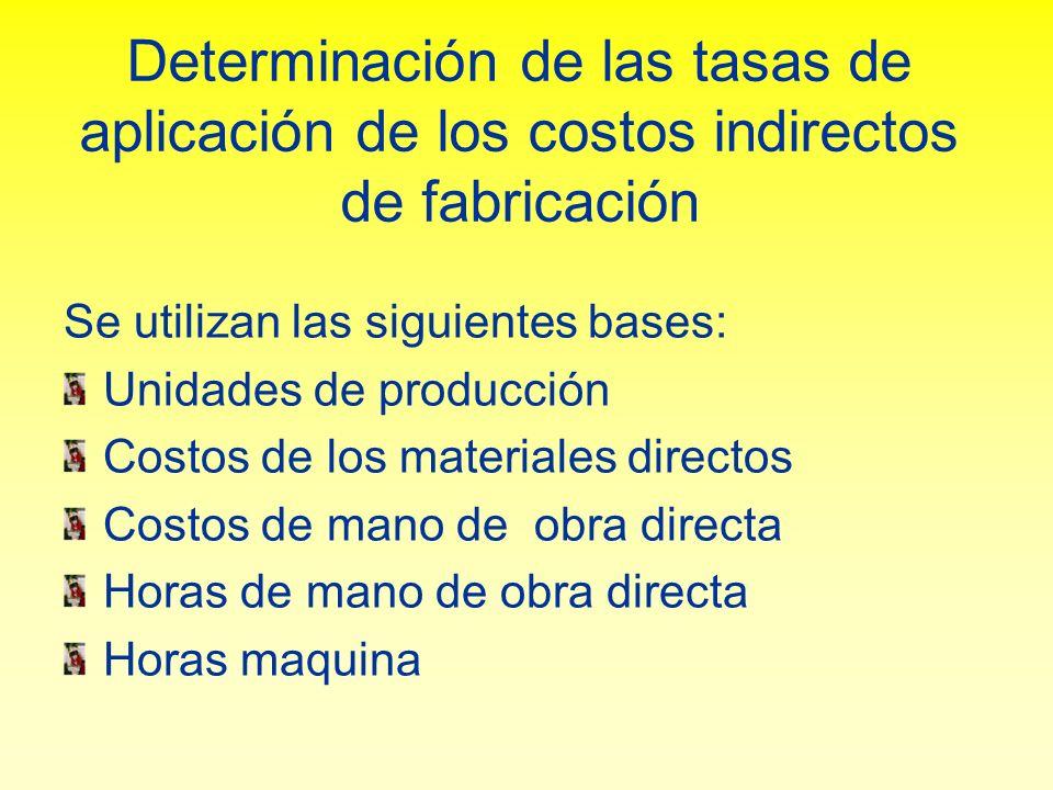 Determinación de las tasas de aplicación de los costos indirectos de fabricación