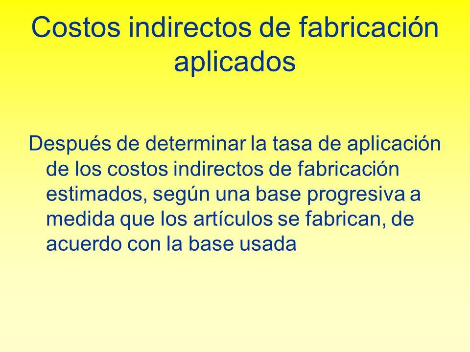 Costos indirectos de fabricación aplicados
