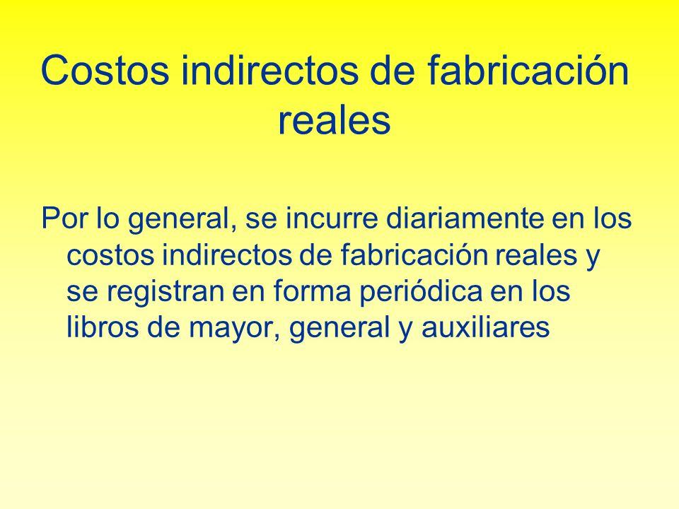 Costos indirectos de fabricación reales