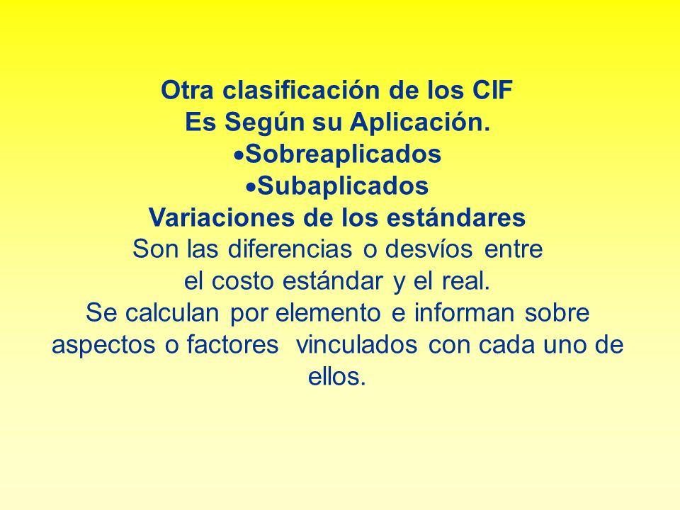 Otra clasificación de los CIF Es Según su Aplicación. Sobreaplicados