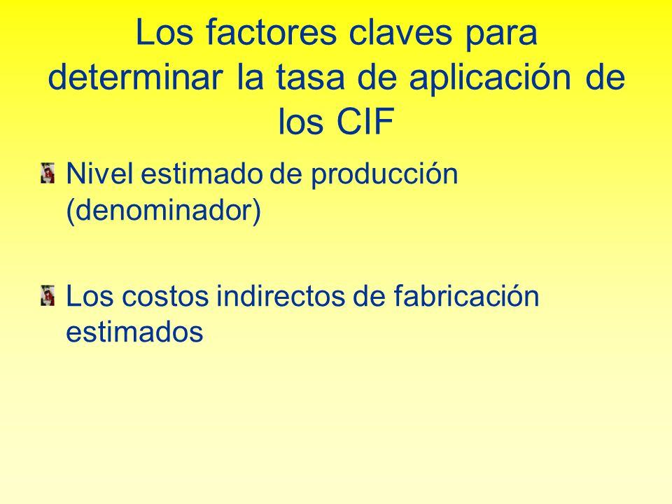 Los factores claves para determinar la tasa de aplicación de los CIF