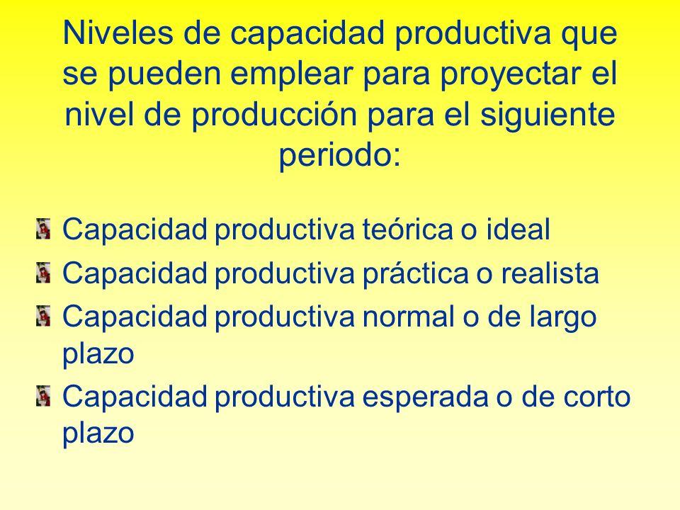 Niveles de capacidad productiva que se pueden emplear para proyectar el nivel de producción para el siguiente periodo: