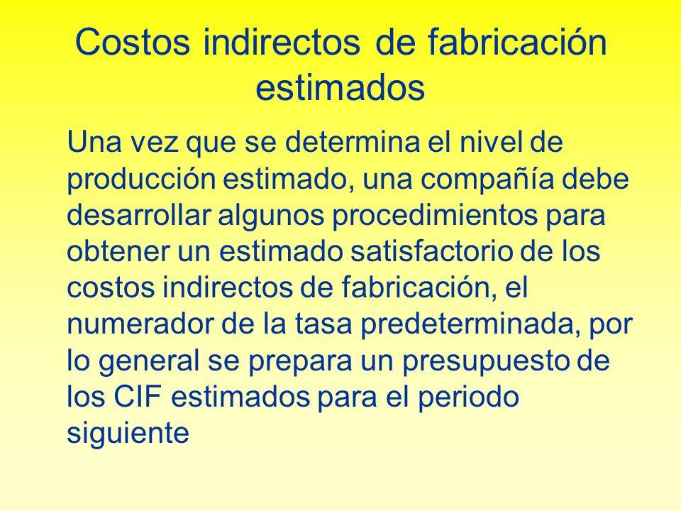 Costos indirectos de fabricación estimados