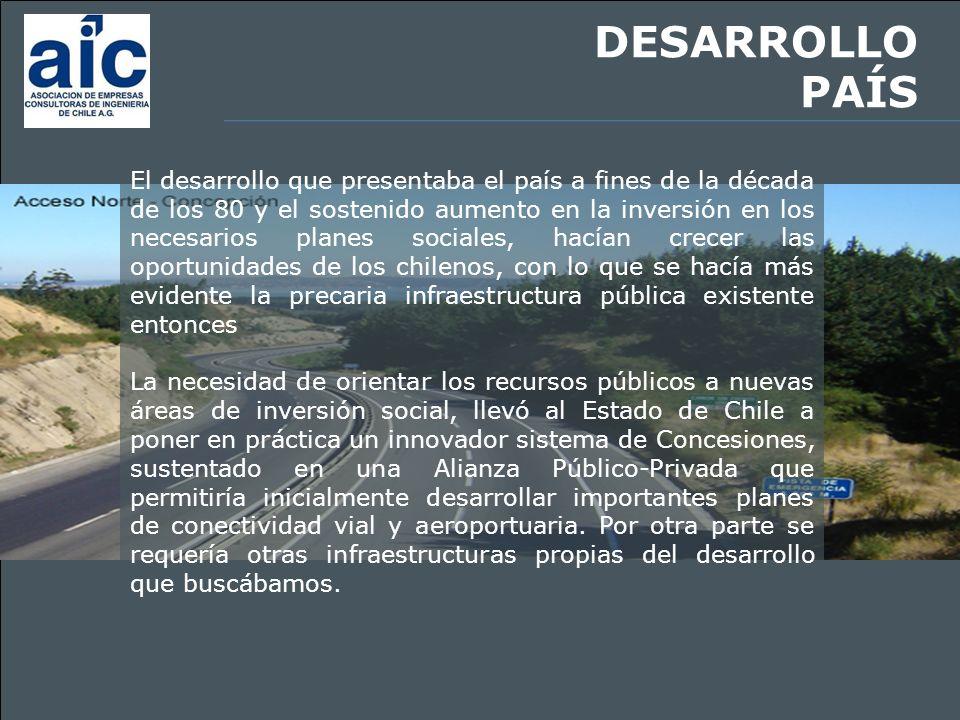 29-03-2017 DESARROLLO PAÍS.