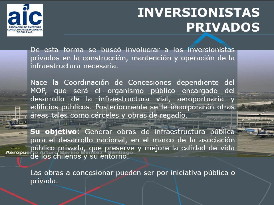 INVERSIONISTAS PRIVADOS