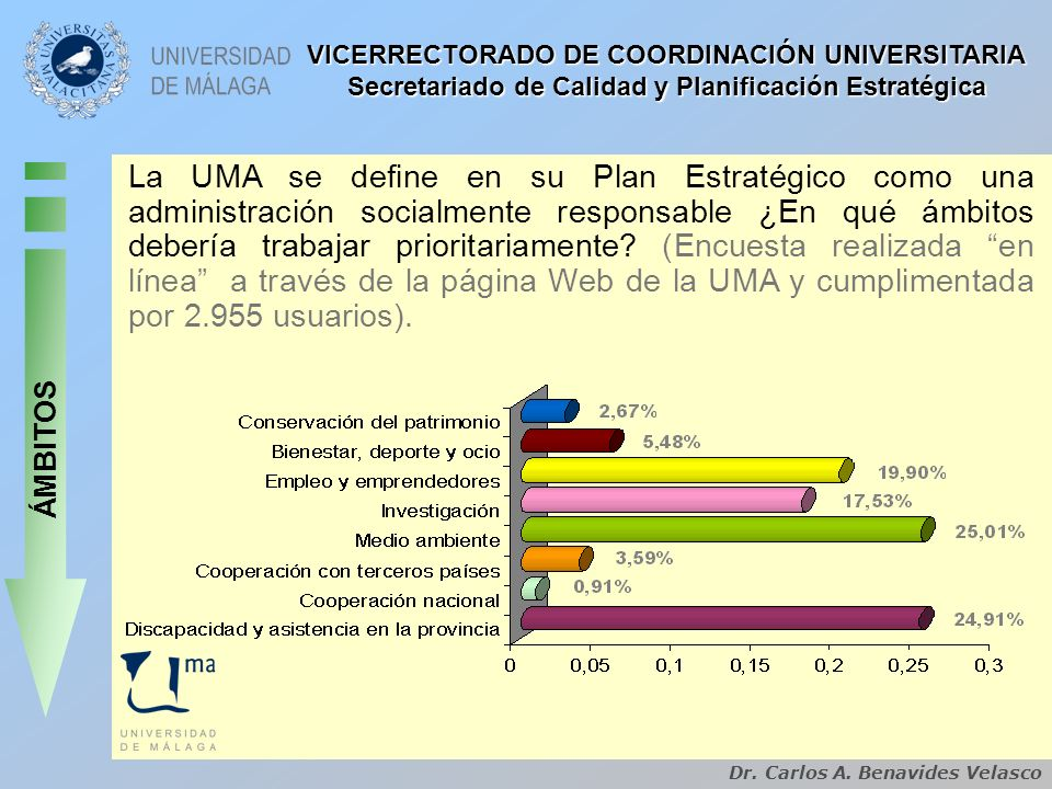 VICERRECTORADO DE COORDINACIÓN UNIVERSITARIA