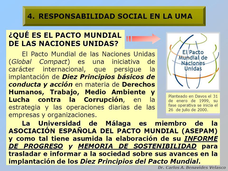 El Pacto Mundial de Naciones Unidas