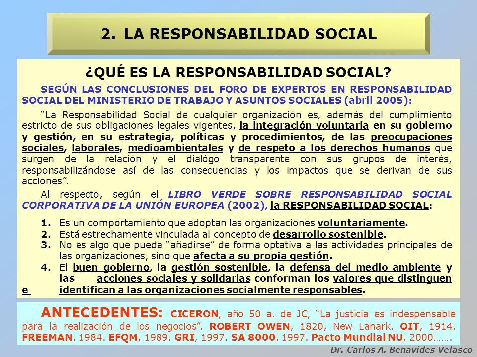 2. LA RESPONSABILIDAD SOCIAL ¿QUÉ ES LA RESPONSABILIDAD SOCIAL