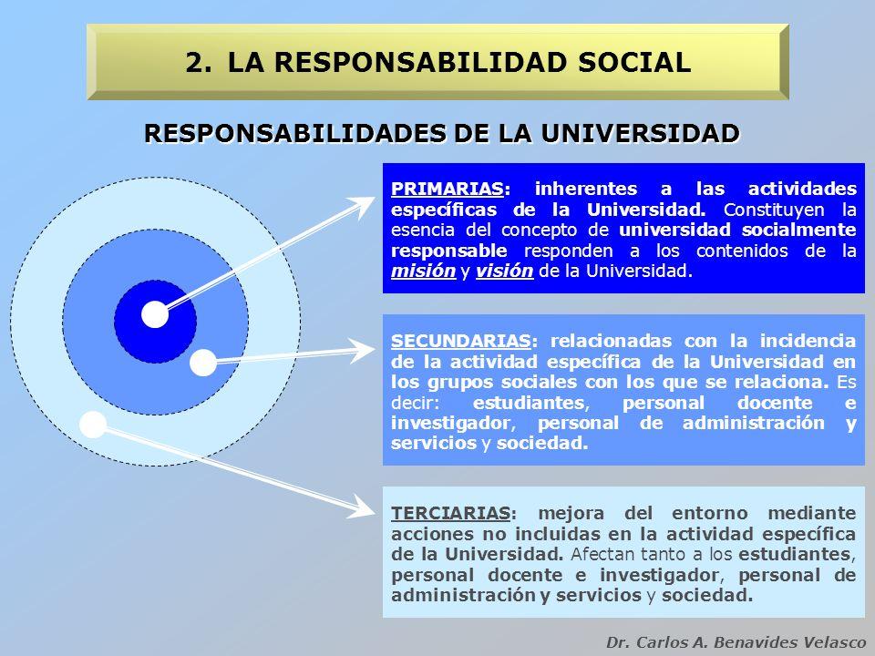 2. LA RESPONSABILIDAD SOCIAL
