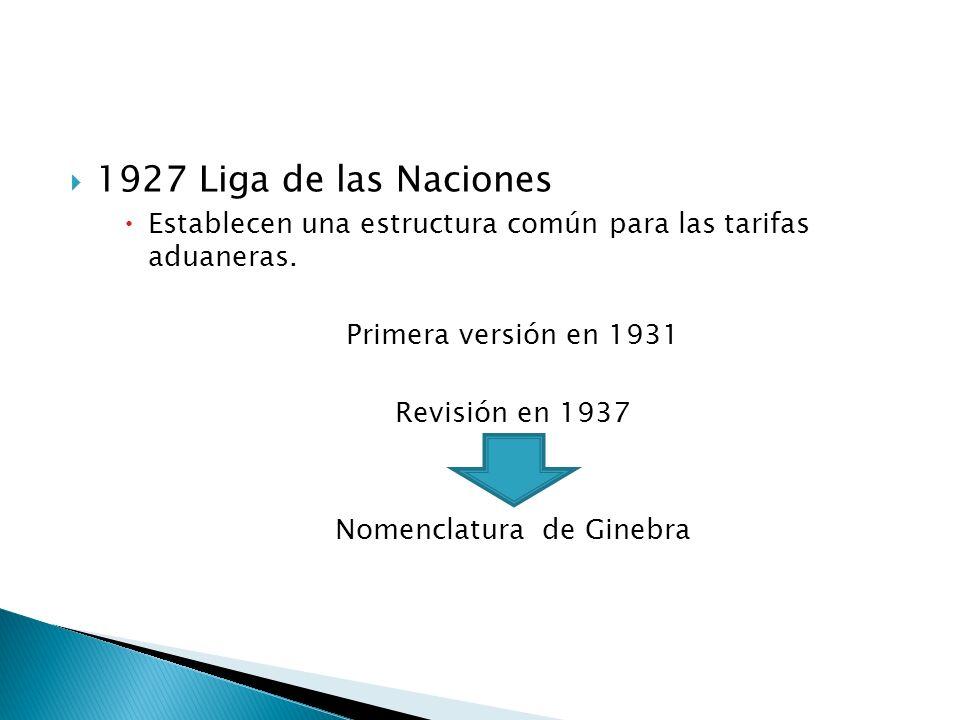 Nomenclatura de Ginebra