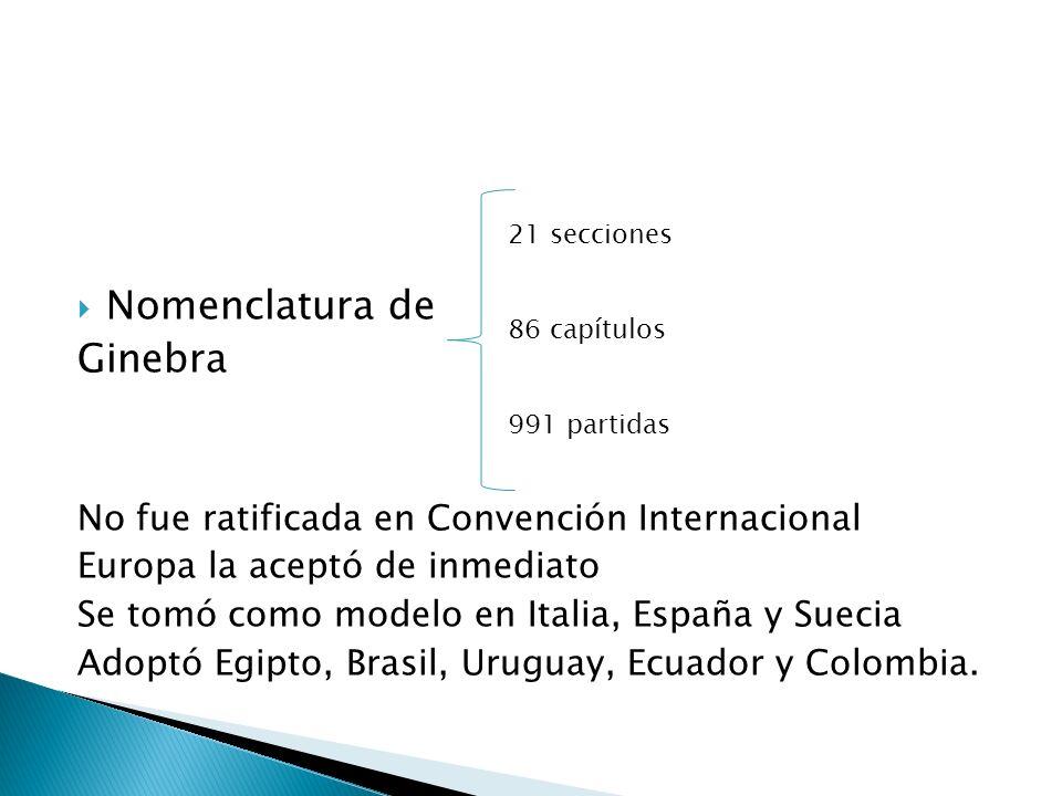 Nomenclatura de Ginebra No fue ratificada en Convención Internacional