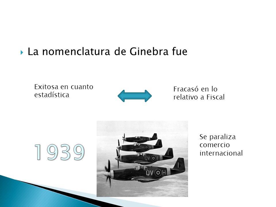 1939 La nomenclatura de Ginebra fue Exitosa en cuanto estadística