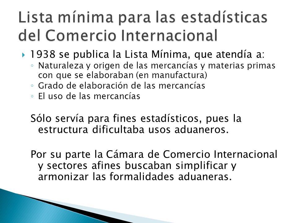 Lista mínima para las estadísticas del Comercio Internacional