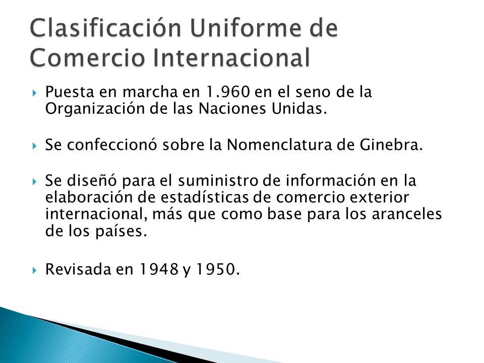 Clasificación Uniforme de Comercio Internacional