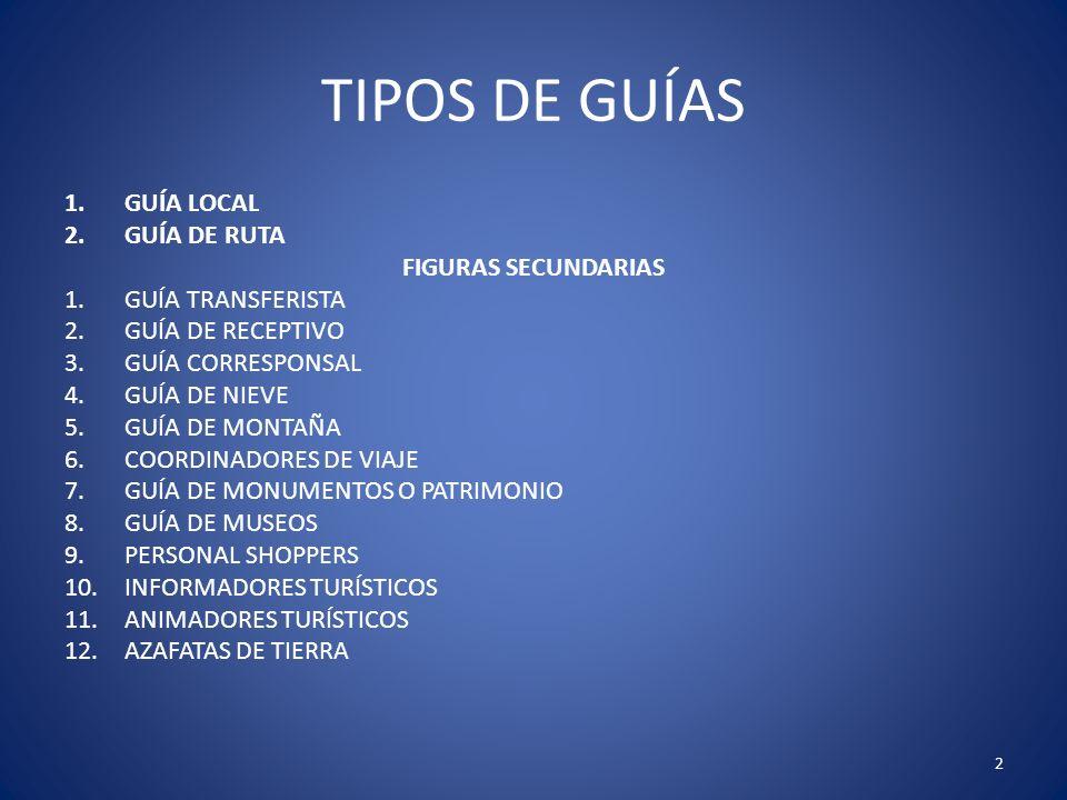 TIPOS DE GUÍAS GUÍA LOCAL GUÍA DE RUTA FIGURAS SECUNDARIAS