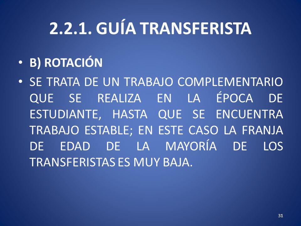 2.2.1. GUÍA TRANSFERISTA B) ROTACIÓN