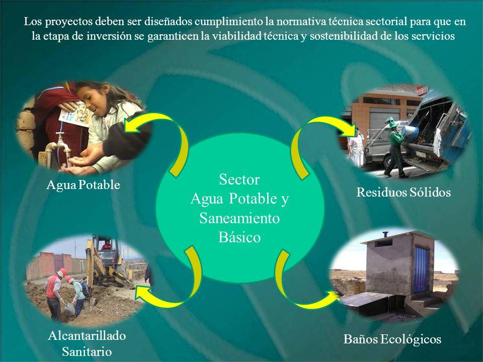 Agua Potable y Saneamiento Básico