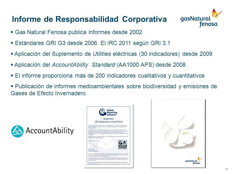 Informe de Responsabilidad Corporativa