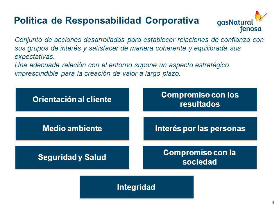 Política de Responsabilidad Corporativa