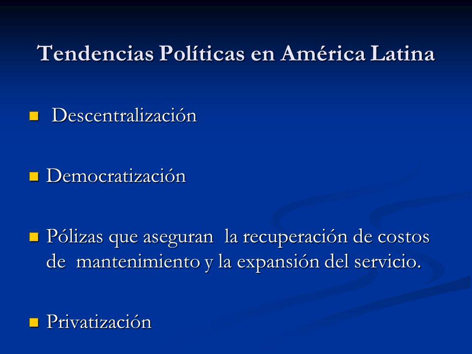 Tendencias Políticas en América Latina