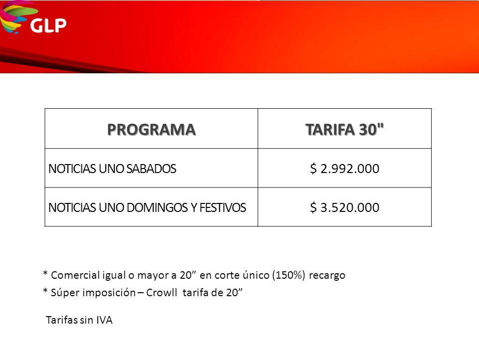 PROGRAMA TARIFA 30 NOTICIAS UNO SABADOS $ 2.992.000