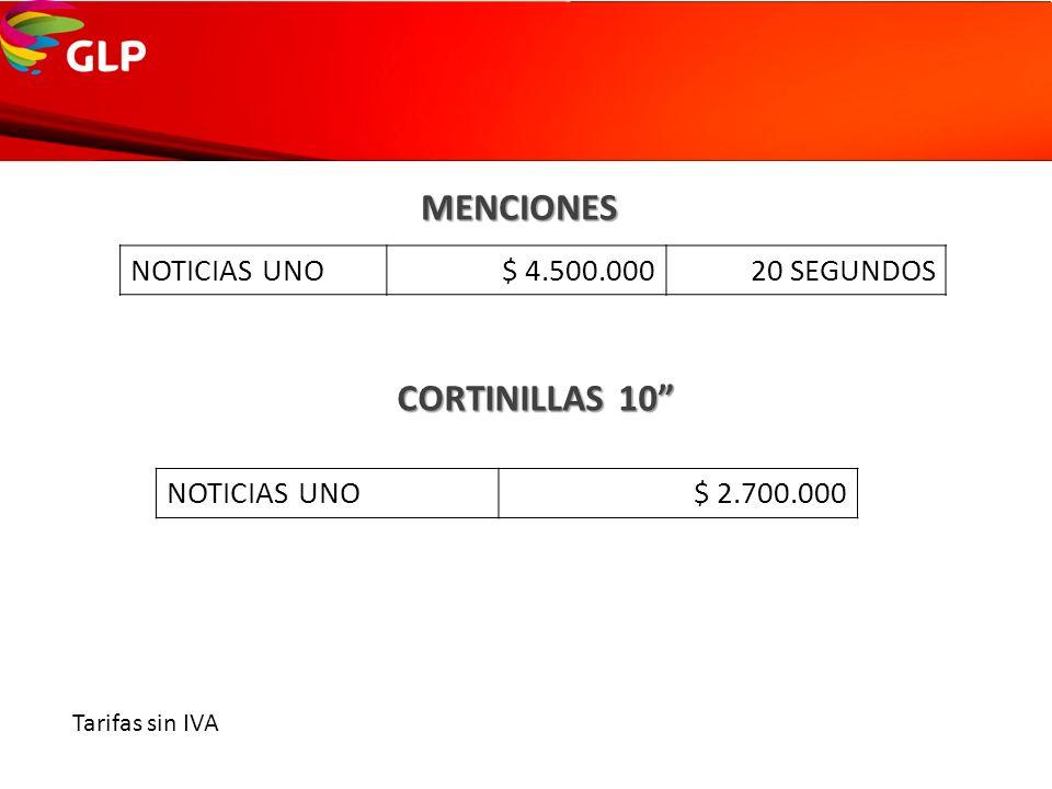 MENCIONES CORTINILLAS 10 NOTICIAS UNO $ 4.500.000 20 SEGUNDOS