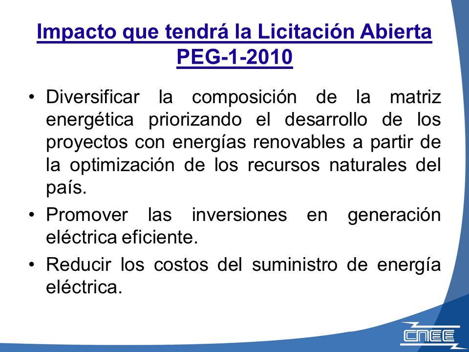 Impacto que tendrá la Licitación Abierta PEG-1-2010