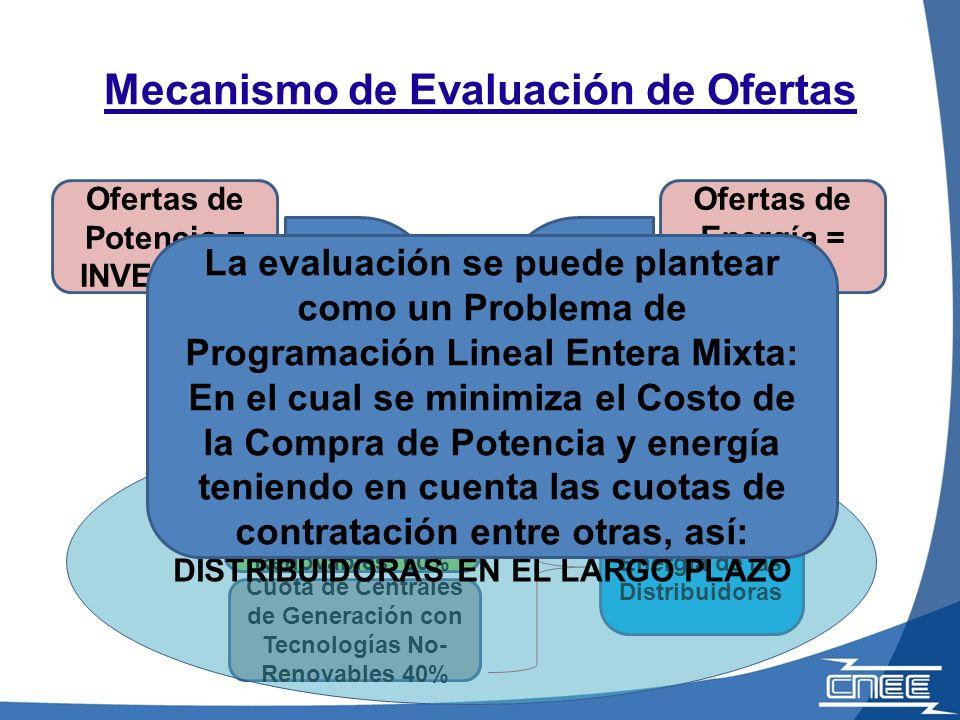 Cronograma de la Licitación PEG-1-2010