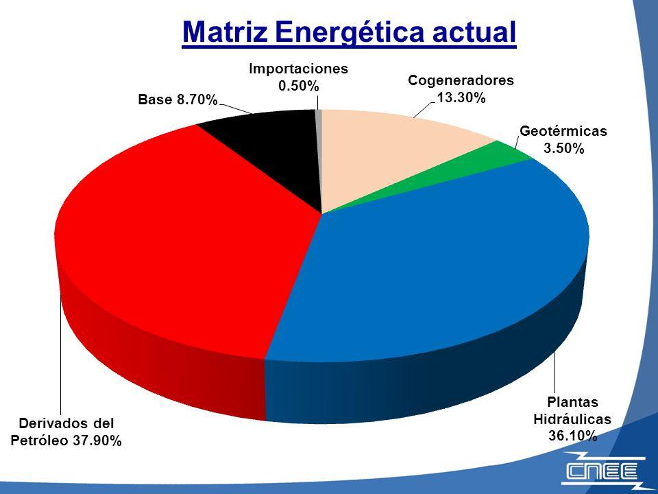 Plan de Expansión de la Generación (2008-2022)