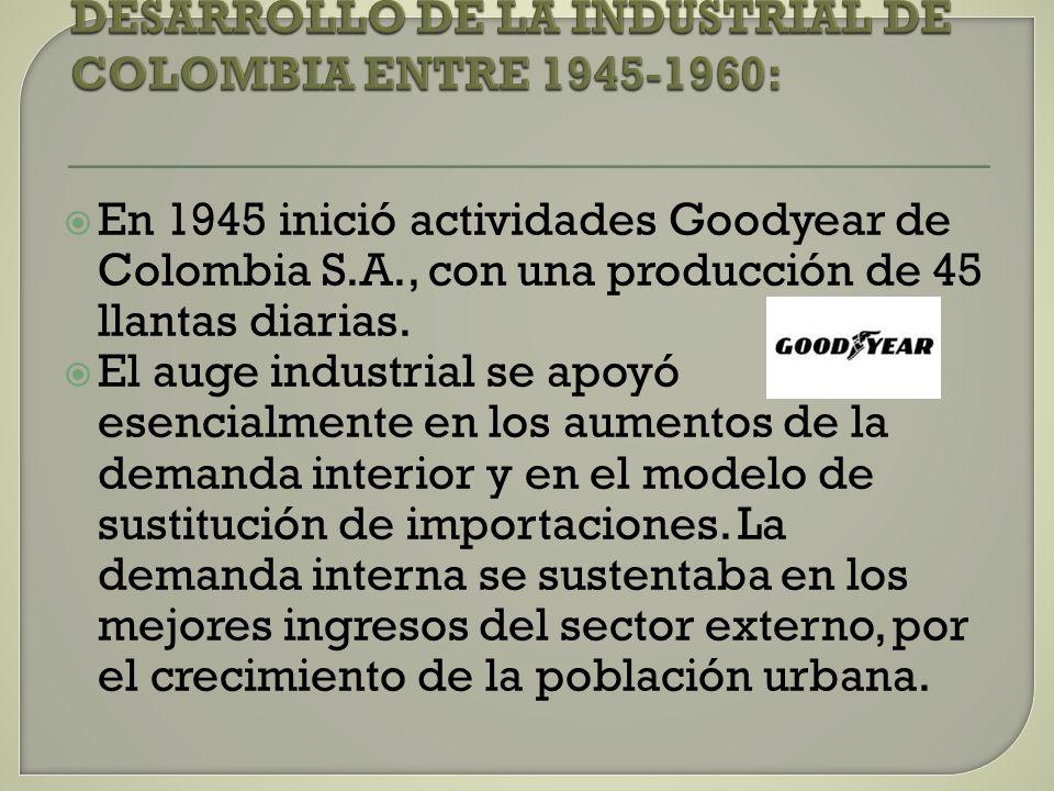DESARROLLO DE LA INDUSTRIAL DE COLOMBIA ENTRE 1945-1960: