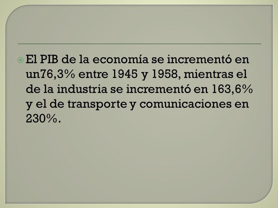 El PIB de la economía se incrementó en un76,3% entre 1945 y 1958, mientras el de la industria se incrementó en 163,6% y el de transporte y comunicaciones en 230%.