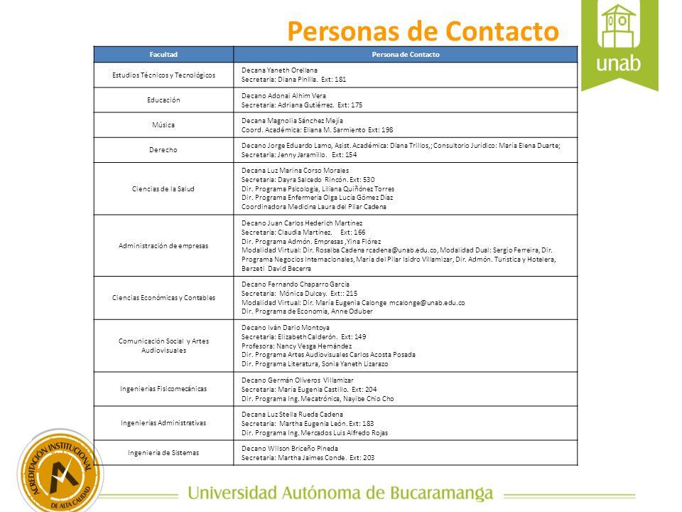 Personas de Contacto Facultad Persona de Contacto